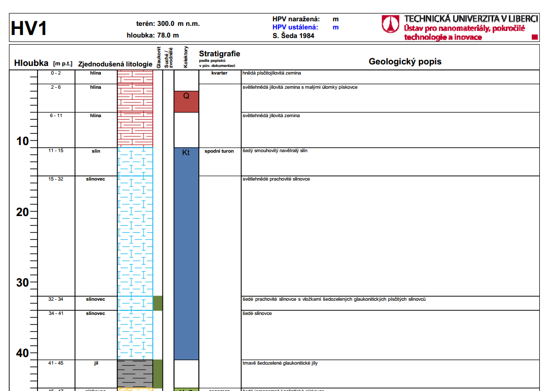 EnviroInsite – Geological profile of a borehole