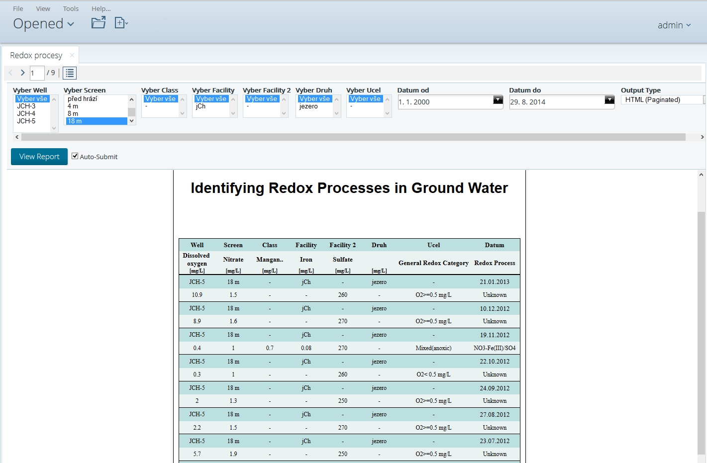 Identifying redox processes in ground water (without measuring pH and Eh) – report displayed on Pentaho Server (PBA)